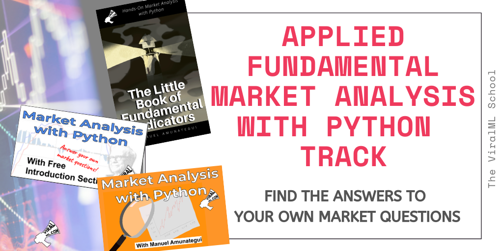 Applied Fundamental Track