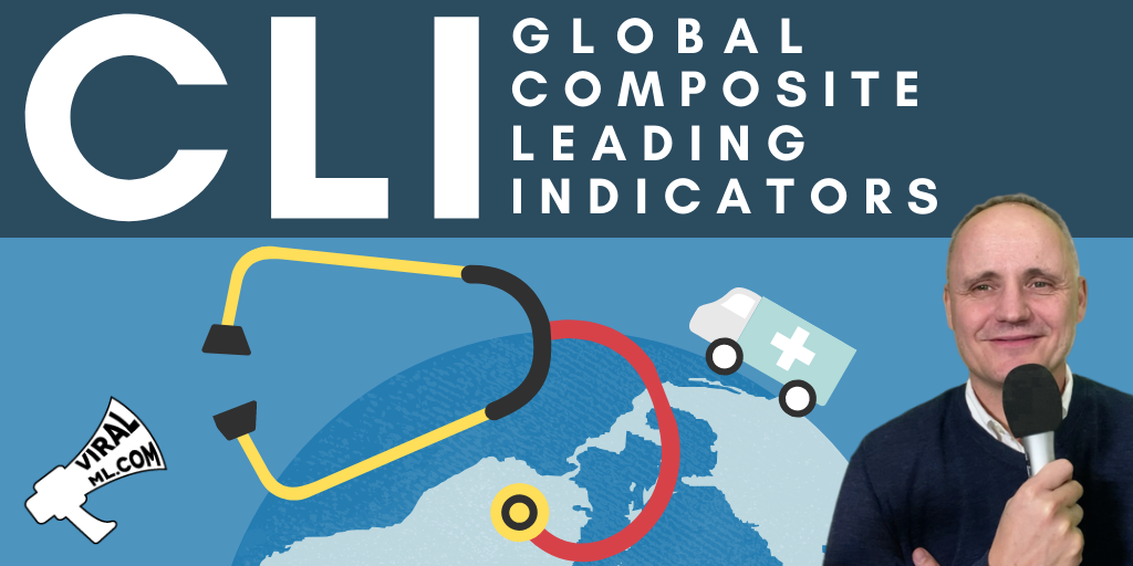 CLI Global Economic Indicator