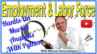 Employment and Labor Force Big Divergence - What's Going On? Hands-On Market Analysis with Python