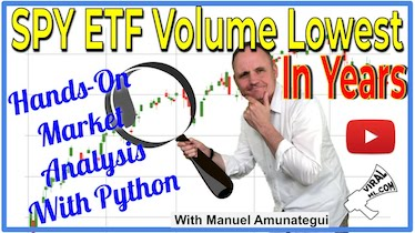Spy ETF Volume Lowest In Years? Why? Hands-On Market Analysis with Python