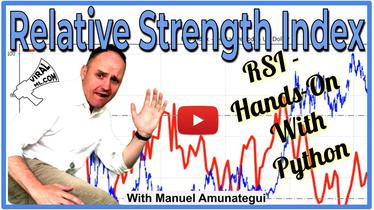 Let's Explore the Relative Strength Index (RSI) - Hands-On Market Analysis with Python