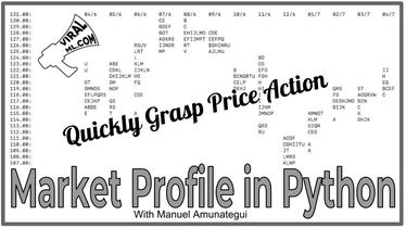 Easy Market Profile in Python: Grasp Price Action Quickly