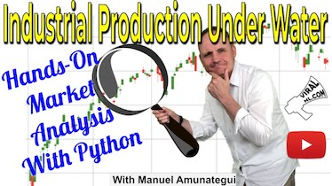 Industrial Production - First Time Under Water Since 2008: Hands-on Market Analysis with Python